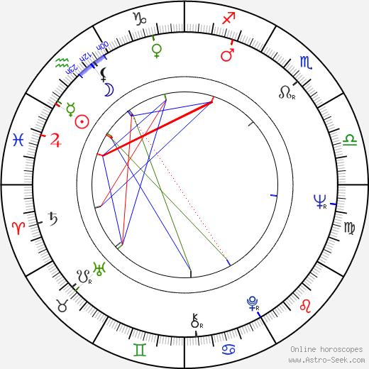 Джон Лейтон John Leyton день рождения гороскоп, John Leyton Натальная карта онлайн