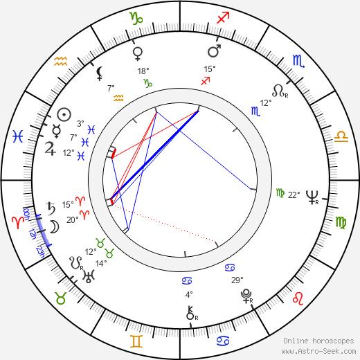 L. P. II Shaffer birth chart, biography, wikipedia 2019, 2020