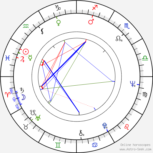 L. P. II Shaffer birth chart, L. P. II Shaffer astro natal horoscope, astrology