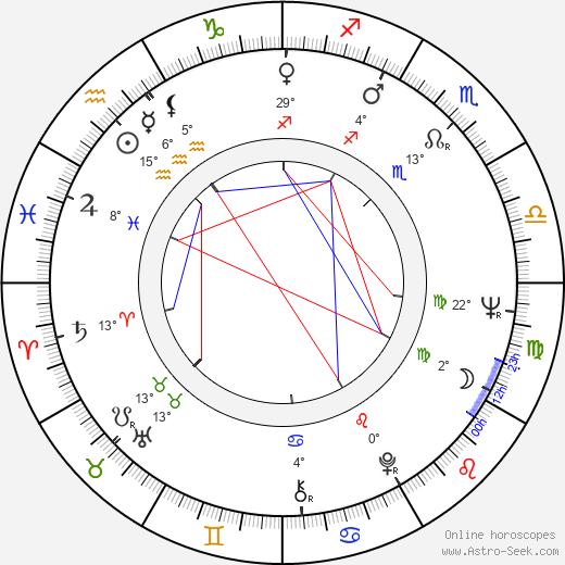 Lígia Rinelli birth chart, biography, wikipedia 2020, 2021