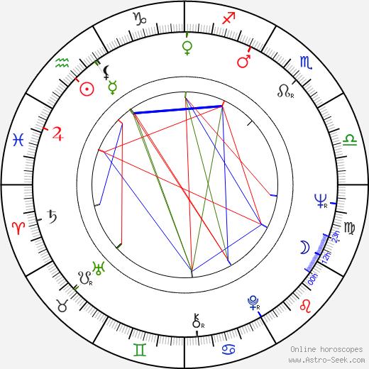 Lígia Rinelli birth chart, Lígia Rinelli astro natal horoscope, astrology