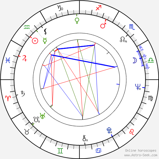 Linda Marsh astro natal birth chart, Linda Marsh horoscope, astrology