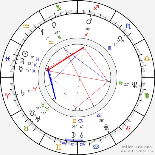 Maura McGiveney birth chart, biography, wikipedia 2020, 2021