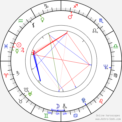 Maura McGiveney birth chart, Maura McGiveney astro natal horoscope, astrology