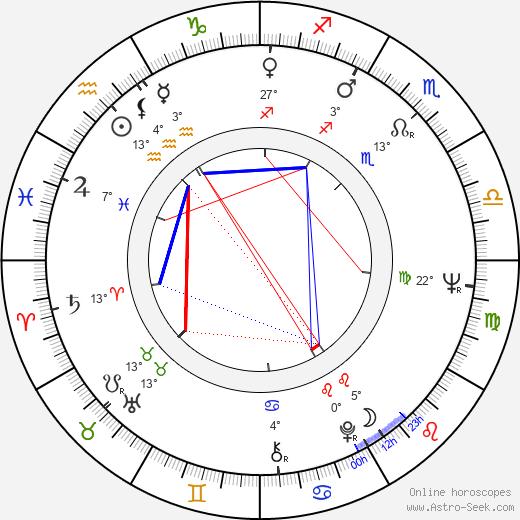 Michael Cimino birth chart, biography, wikipedia 2019, 2020