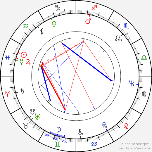 P. H. Moriarty birth chart, P. H. Moriarty astro natal horoscope, astrology