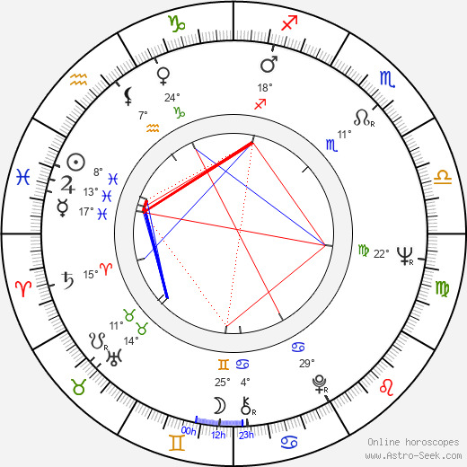 Paolo Bonacelli birth chart, biography, wikipedia 2018, 2019