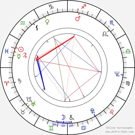 Paolo Bonacelli birth chart, Paolo Bonacelli astro natal horoscope, astrology