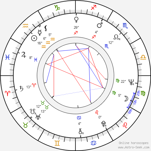 Paul L. Smith birth chart, biography, wikipedia 2019, 2020