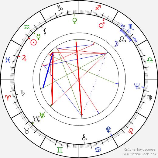 Pekka Sahenkari день рождения гороскоп, Pekka Sahenkari Натальная карта онлайн