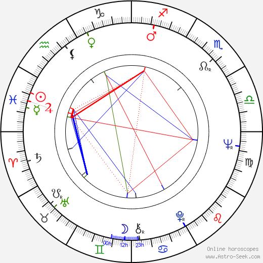 Per Berglund birth chart, Per Berglund astro natal horoscope, astrology