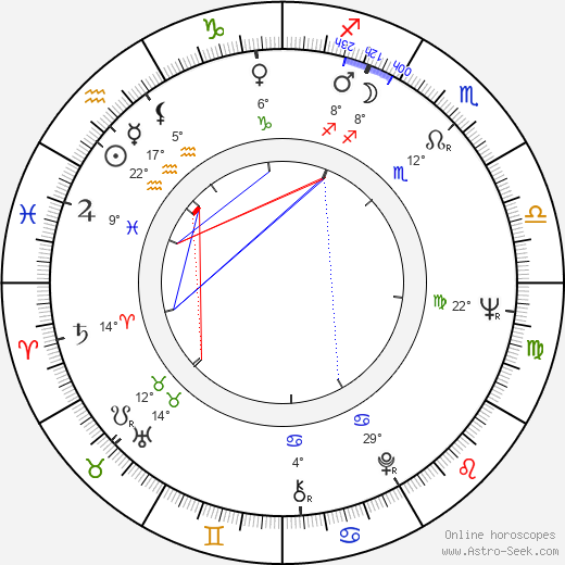 Timo Puusa birth chart, biography, wikipedia 2018, 2019