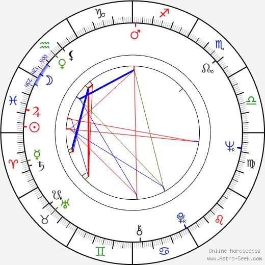 Corrado Farina birth chart, Corrado Farina astro natal horoscope, astrology