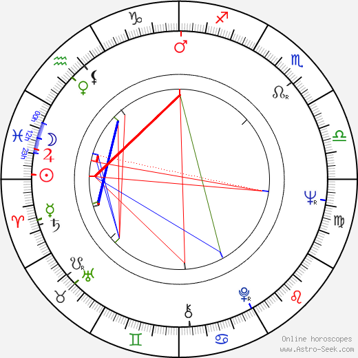 Dale Nelson birth chart, Dale Nelson astro natal horoscope, astrology