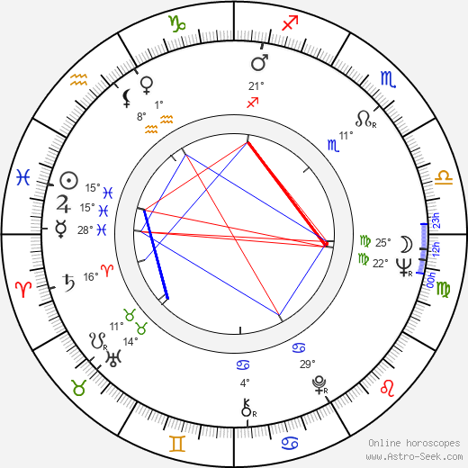 David Spielberg birth chart, biography, wikipedia 2019, 2020