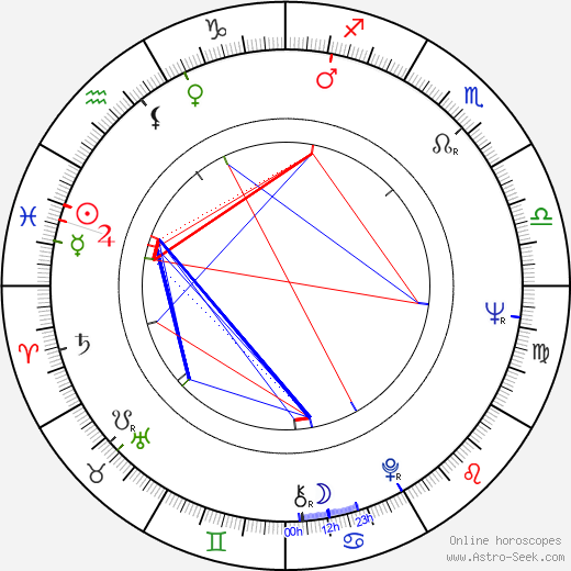 David Weatherley birth chart, David Weatherley astro natal horoscope, astrology