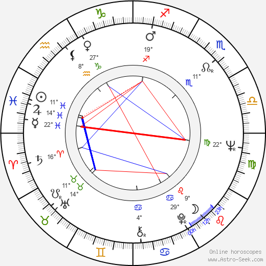 Eva Jiřičná birth chart, biography, wikipedia 2018, 2019