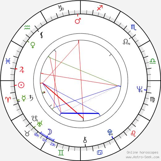 Frederick P. Stratton birth chart, Frederick P. Stratton astro natal horoscope, astrology