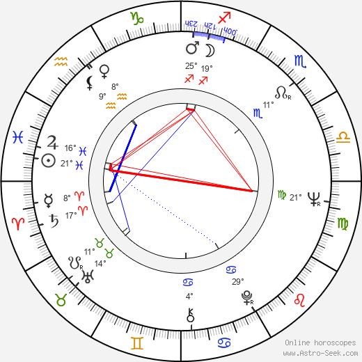 George Lee birth chart, biography, wikipedia 2020, 2021