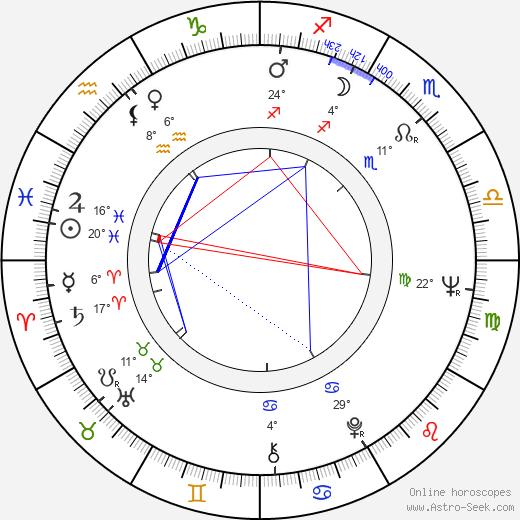 Jacques Santi birth chart, biography, wikipedia 2019, 2020