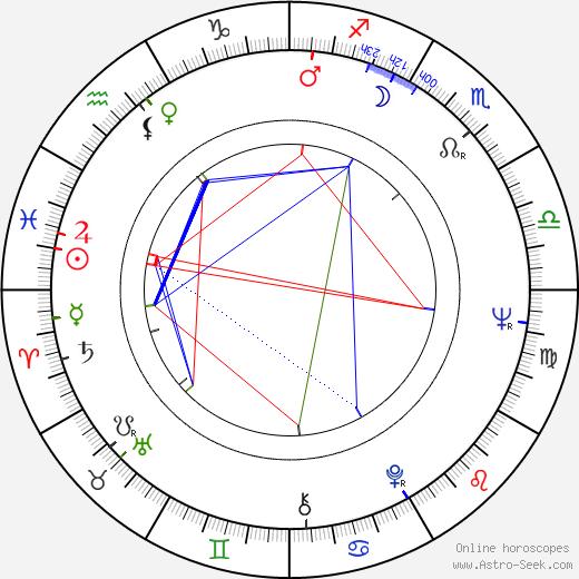 Jacques Santi birth chart, Jacques Santi astro natal horoscope, astrology