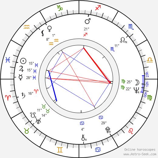 Jerry Naylor birth chart, biography, wikipedia 2020, 2021