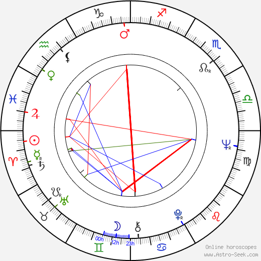 José Bardina tema natale, oroscopo, José Bardina oroscopi gratuiti, astrologia