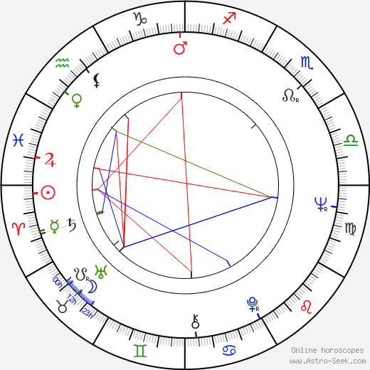 Lynn Borden tema natale, oroscopo, Lynn Borden oroscopi gratuiti, astrologia
