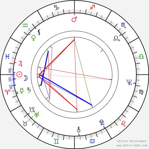 Marino Masé birth chart, Marino Masé astro natal horoscope, astrology