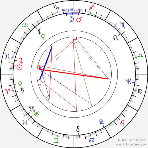 Нил Седака Neil Sedaka день рождения гороскоп, Neil Sedaka Натальная карта онлайн