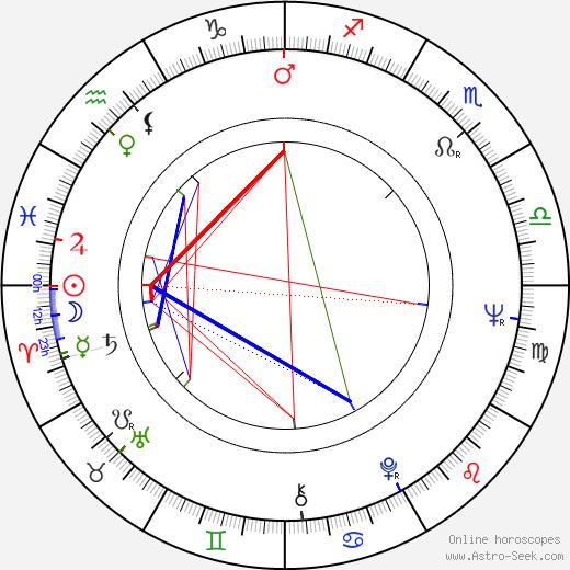 Paul Thornton tema natale, oroscopo, Paul Thornton oroscopi gratuiti, astrologia