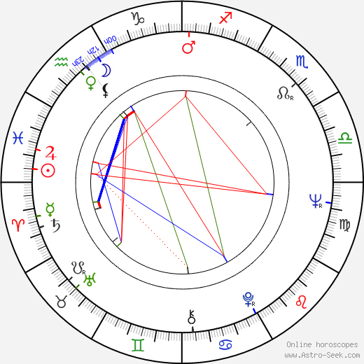 Петр Вейгл Petr Weigl день рождения гороскоп, Petr Weigl Натальная карта онлайн