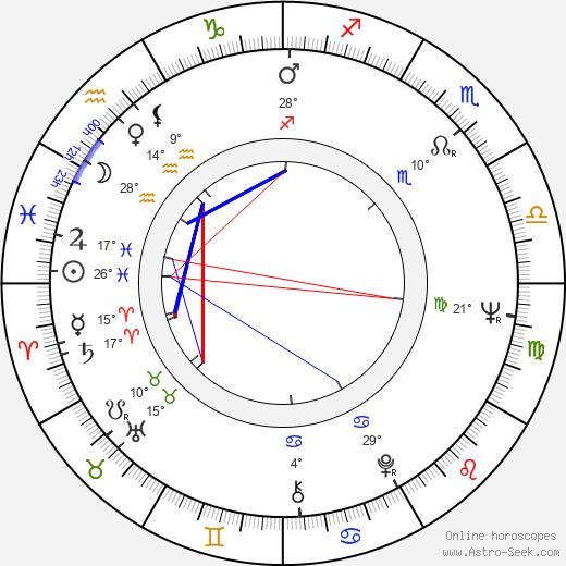 Piers Haggard birth chart, biography, wikipedia 2018, 2019