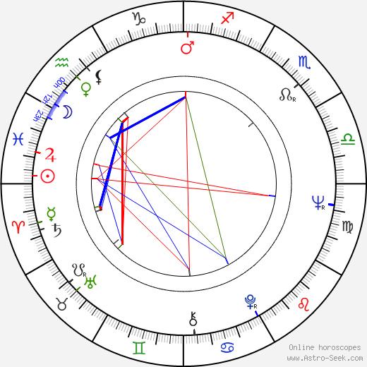 Piers Haggard astro natal birth chart, Piers Haggard horoscope, astrology