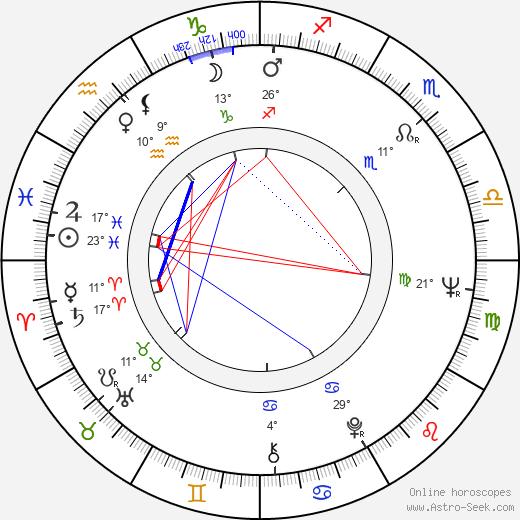 Raymond J. Barry birth chart, biography, wikipedia 2019, 2020