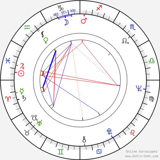 Raymond J. Barry astro natal birth chart, Raymond J. Barry horoscope, astrology
