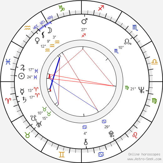 Risto Aaltonen birth chart, biography, wikipedia 2018, 2019