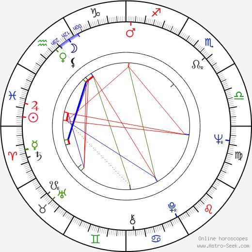 Risto Aaltonen astro natal birth chart, Risto Aaltonen horoscope, astrology