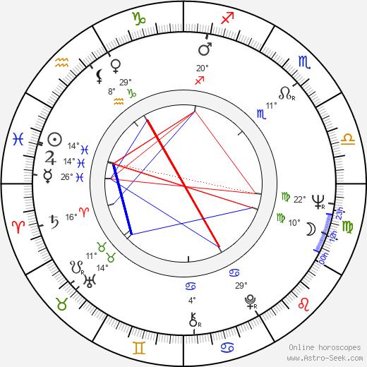 Samantha Eggar birth chart, biography, wikipedia 2018, 2019