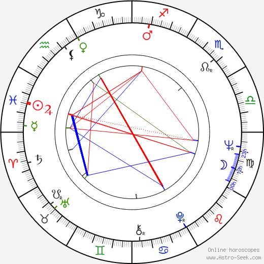 Samantha Eggar astro natal birth chart, Samantha Eggar horoscope, astrology