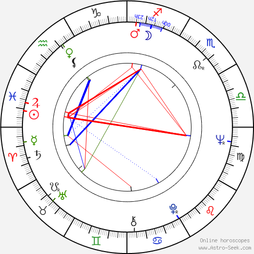 Veriano Luchetti birth chart, Veriano Luchetti astro natal horoscope, astrology