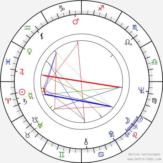 Volker Schlöndorff birth chart, Volker Schlöndorff astro natal horoscope, astrology