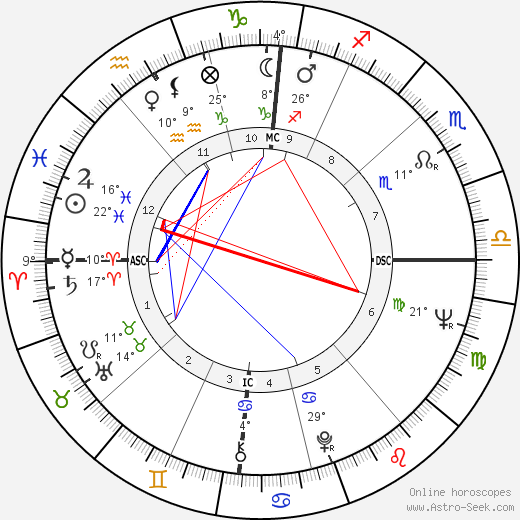 Yves Boisset birth chart, biography, wikipedia 2017, 2018