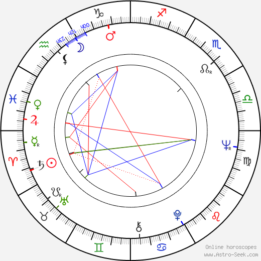 Alan Ayckbourn birth chart, Alan Ayckbourn astro natal horoscope, astrology