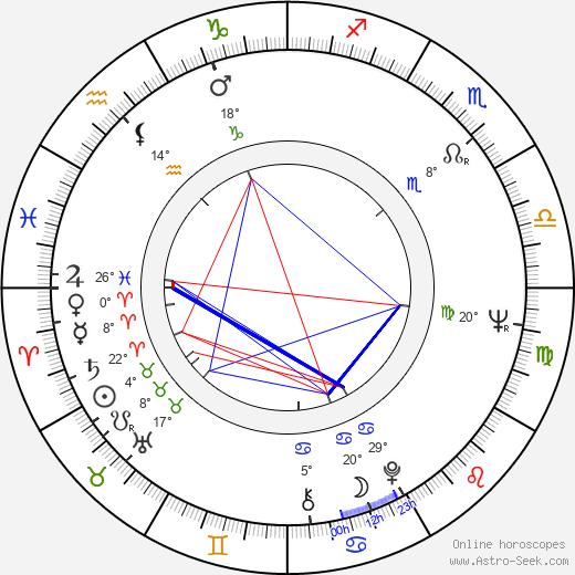 Anna Hagan birth chart, biography, wikipedia 2019, 2020