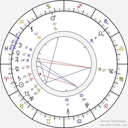 Anton Karastojanow birth chart, biography, wikipedia 2017, 2018
