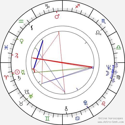 Bronislaw Zeman astro natal birth chart, Bronislaw Zeman horoscope, astrology