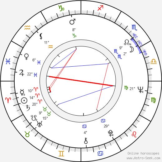 David Winters birth chart, biography, wikipedia 2019, 2020
