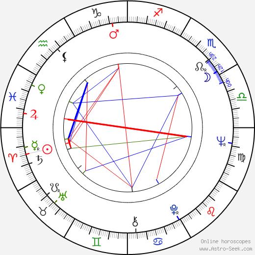 David Winters astro natal birth chart, David Winters horoscope, astrology