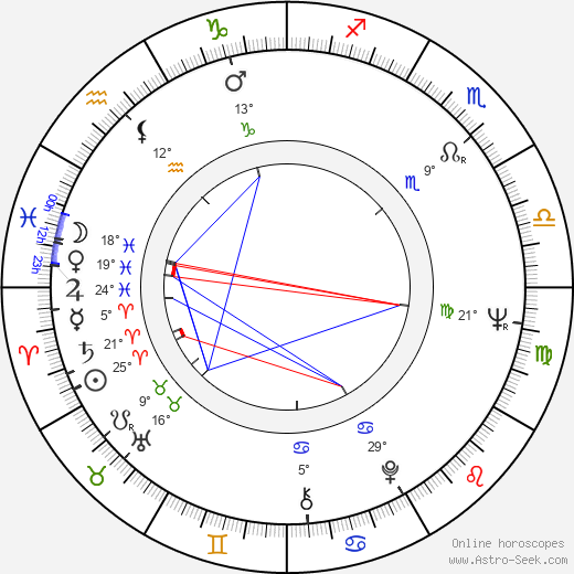 Dusty Springfield birth chart, biography, wikipedia 2020, 2021
